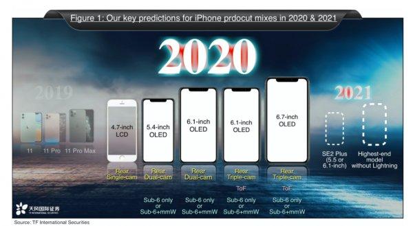 2020 iPhone'lar farklı kameralara ve tasarımlara sahip olacak