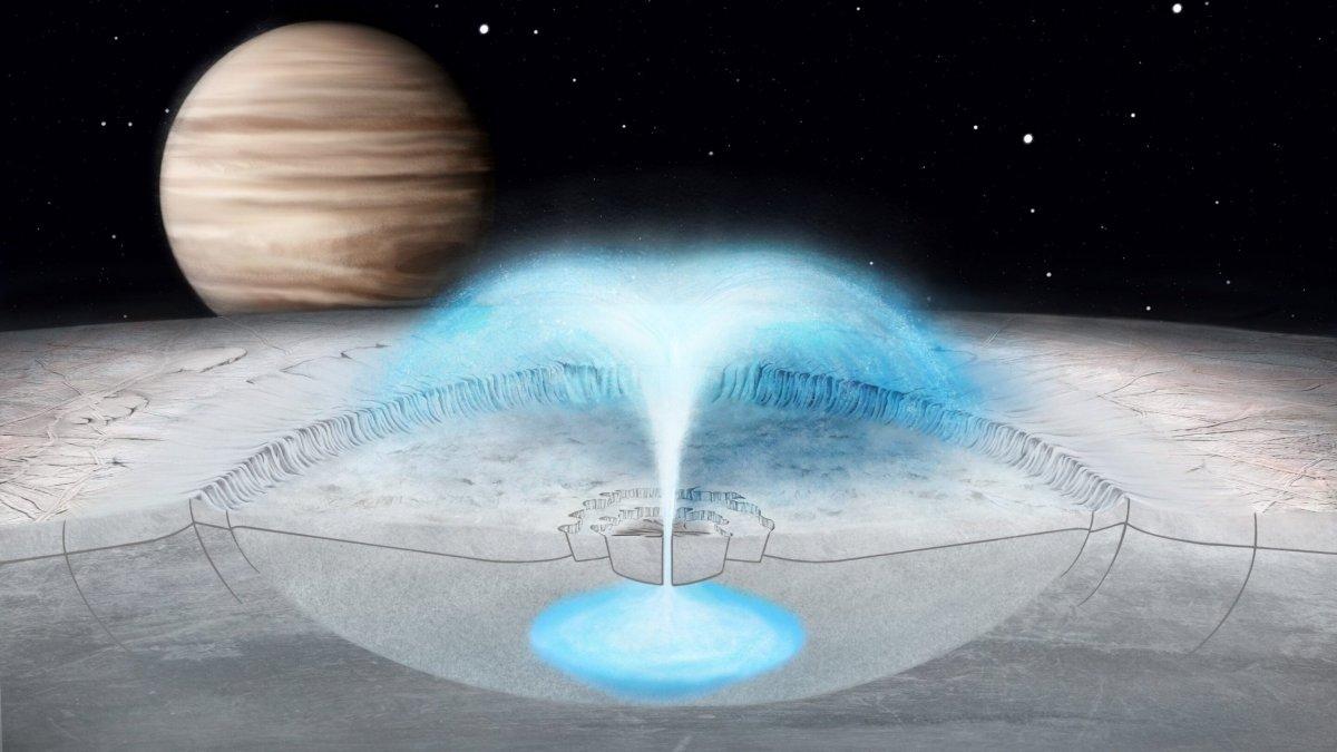 Jüpiter in uydusu Europa karanlıkta parlıyor #1