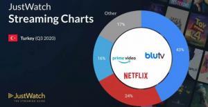BluTV'nin Hiç Dizisi Ne Zaman Başlıyor?
