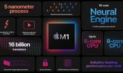 Apple M1 işlemcisi için Adobe Photoshop yayınlandı