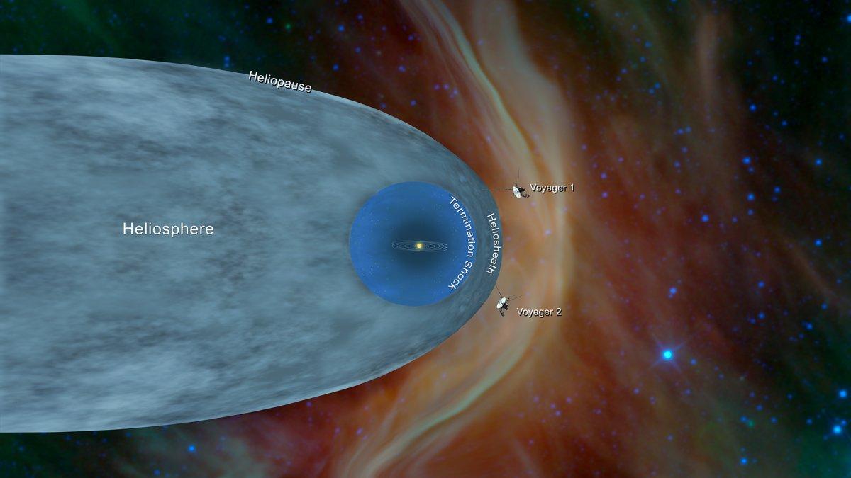 NASA, heliosferin dış kısmına araç gönderecek
